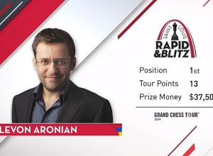 Левон Аронян победил на турнире Grand Chess Tour в Сент-Луисе